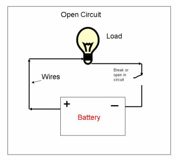 Simple Circuits on wire a 12 volt switch with light